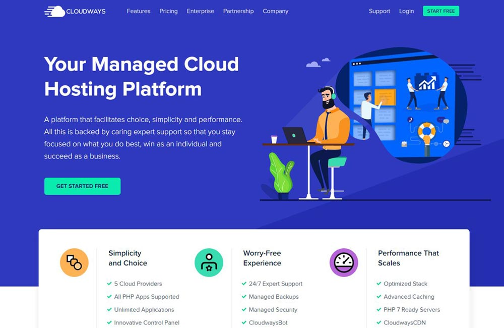cloudways hosting